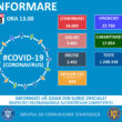 bilant coronavirus